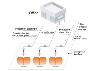 Site Prepration